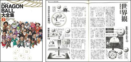 鳥山明ワールド「DRAGON BALL」大全集